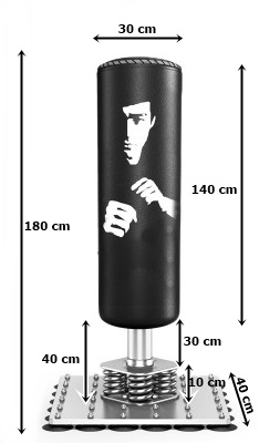 ขนาดของกระสอบทรายวัดมาอย่างละเอียดจะได้รู้ว่ากว้างสูงยาวเท่าไร