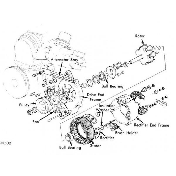 โปรแกรมคู่มือซ่อมและ WIRING DIAGRAM MD CLASSIC CAR PACKET B