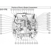 WIRING DIAGRAM เครื่องยนต์ 2JZ-GTE, 2JZ-GE (SUPRA)