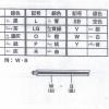 สี่สายไฟญี่ปุ่น Japan แปลเป็นไทย