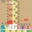 ขายดาวน์ คอนโด เดอะเพรสซิเดนท์ สาทร-ราชพฤกษ์ เฟส 3 อินเตอร์เชนจ์ BTS(บางหว้า)/MRT(บางหว้า)/ท่าเรือ(สะพานตากสิน-เพชรเกษม) ทุกห้องเป็นห้องขนาด 30 ตรม. thumbnail 16