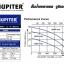 ปั๊มน้ำหอยโข่งเพลาลอย 3 นิ้ว JUPITER JP-SU80 thumbnail 4