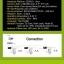 เครื่องทาบบัตร คีย์การ์ด ควบคุมประตู ZK S880 พร้อม Access Control System thumbnail 4