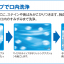 Aquafresh Extreme clean Whitening toothpaste กลิ่น mint ขนาด 140 g. thumbnail 4