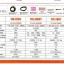 ตู้เชื่อมไฟฟ้าระบบทิก JASIC รุ่น TIG200S thumbnail 3