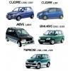 CD คู่มือซ่อมทั้งคัน และ Wiring Diagram Daihatsu รวมหลายรุ่น (DEUTH) รหัสสินค้า D-008
