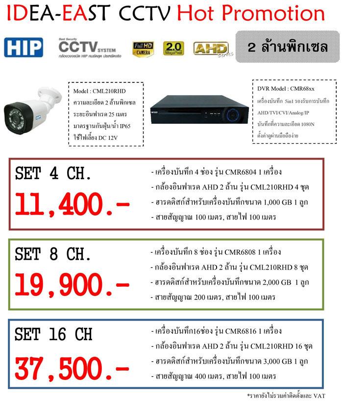 กล้องวงจรปิด HIP Dahua CP-Plus Hilook ติดตั้ง ตรวจเช็ค