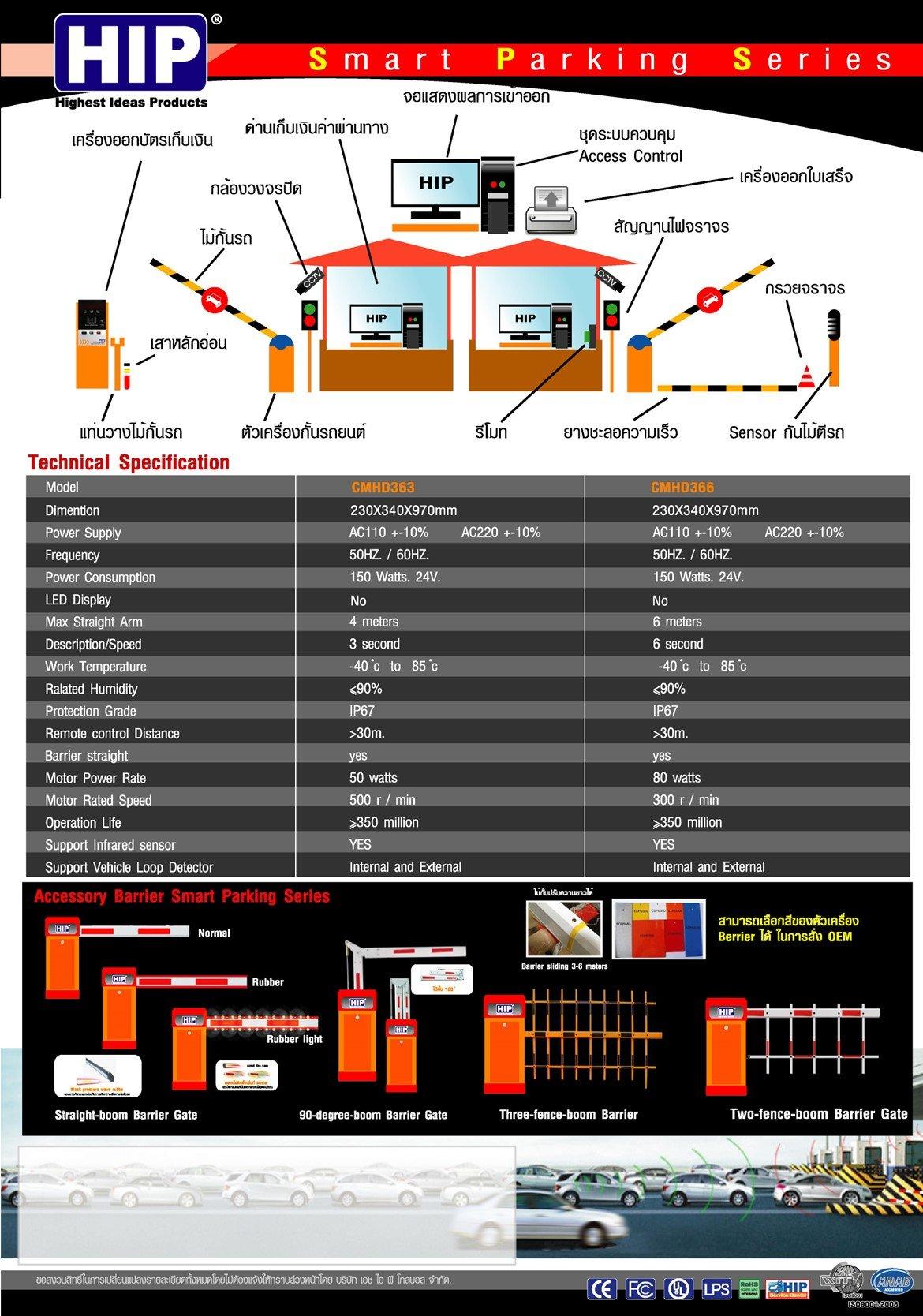 สเปค ไม้แขนกั้น-HIP-CMHD363