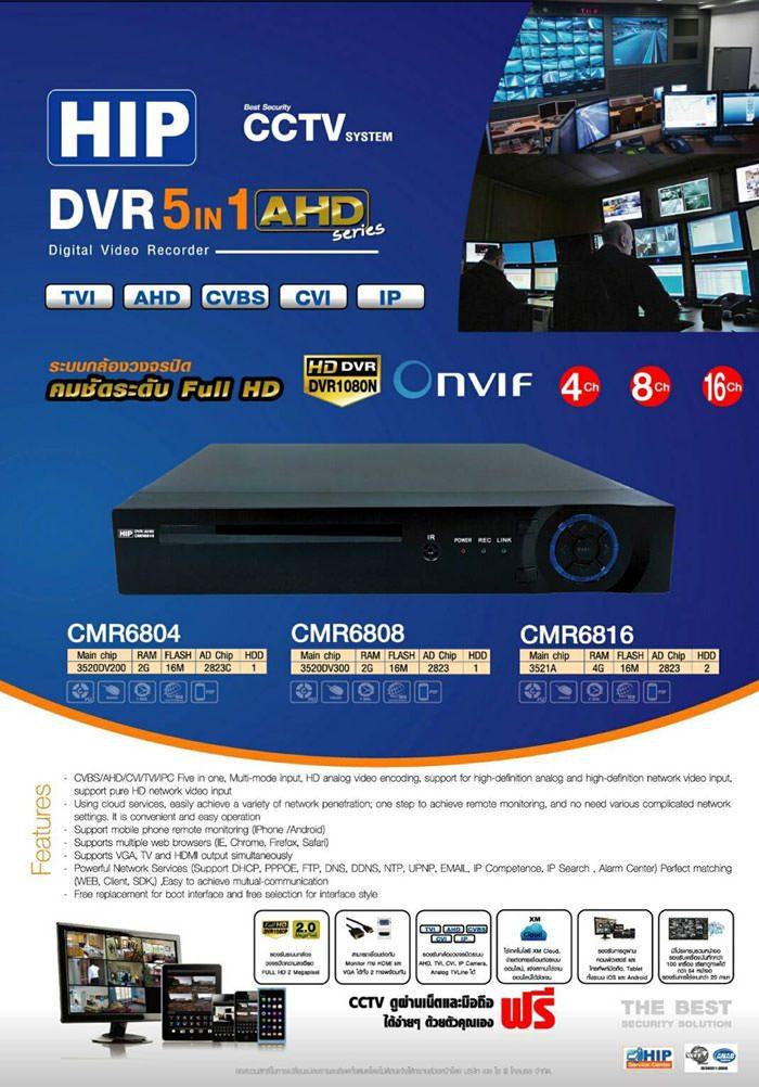โบชัวร์-DVR-HIP-CMR680-Series-1-700