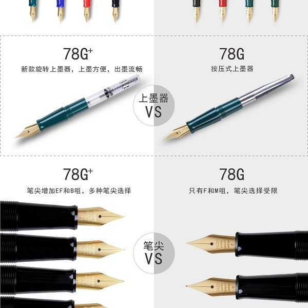 รูปภาพสินค้า [ส่งฟรี] ปากกาหมึกซึม Pilot 78G+ ขนาด B แถม CON-40 ในตัว